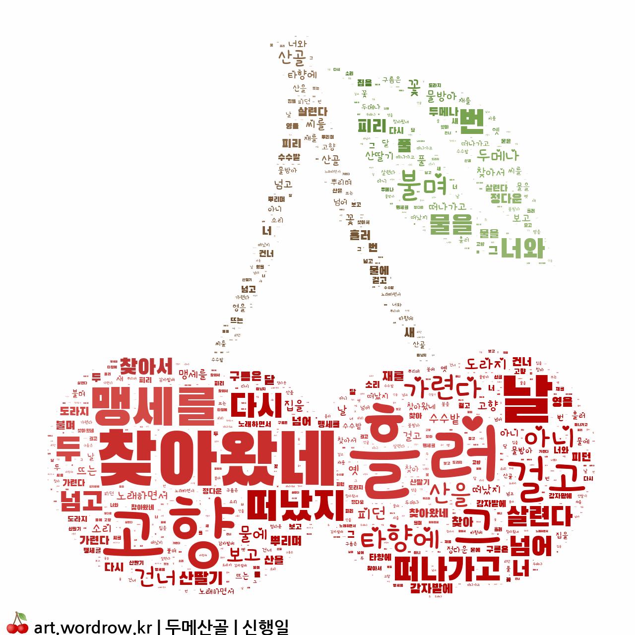 워드 클라우드: 두메산골 [신행일]-30